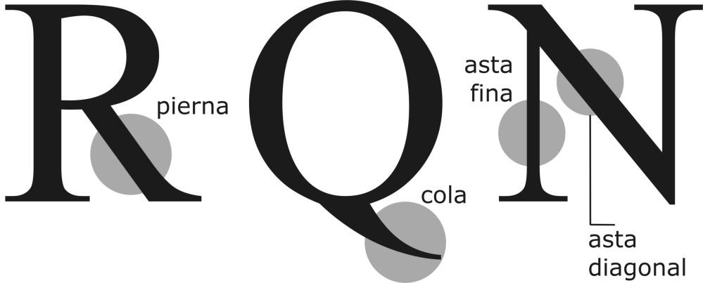 Clasificación tipográfica (4/6)